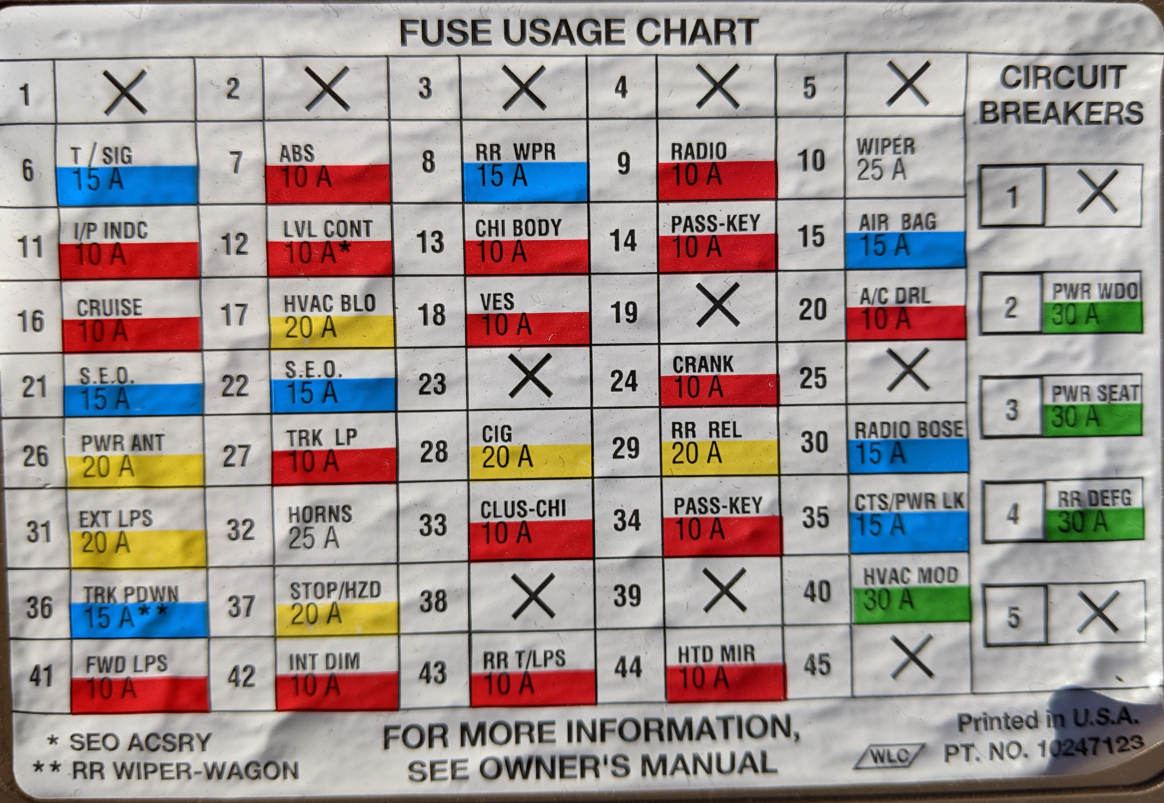 94 fuse box cover and a couple other things. 1994-rmw-interior-fuse-panel-chart-e1606682814438